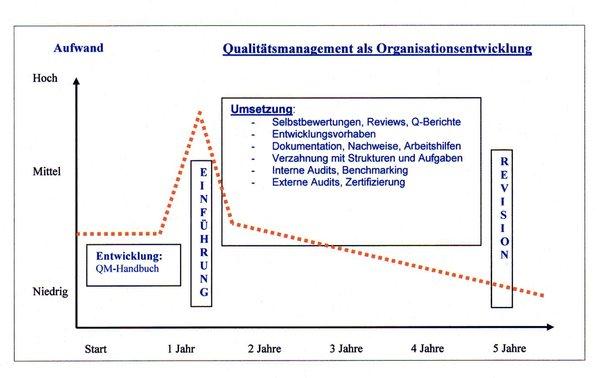 Handbuch: pragma-pim.de
